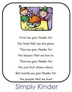 Thanksgiving Prayer Points
